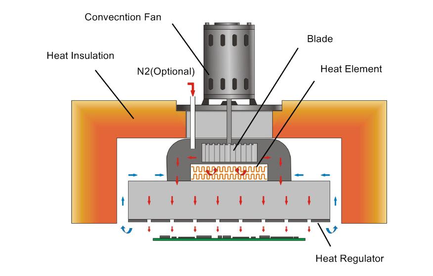 solder <a href=http://www.flason-smt.com/smt-reflow-ovens.html target='_blank'>reflow oven</a>