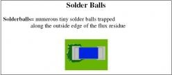 Solder balls = numerous tiny solder balls trapped along the outside edge of the flux residue